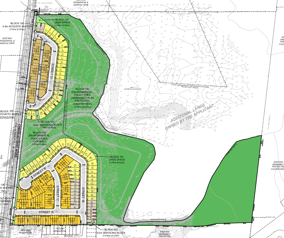 Site Plan for 12529 Chinguacousy Road