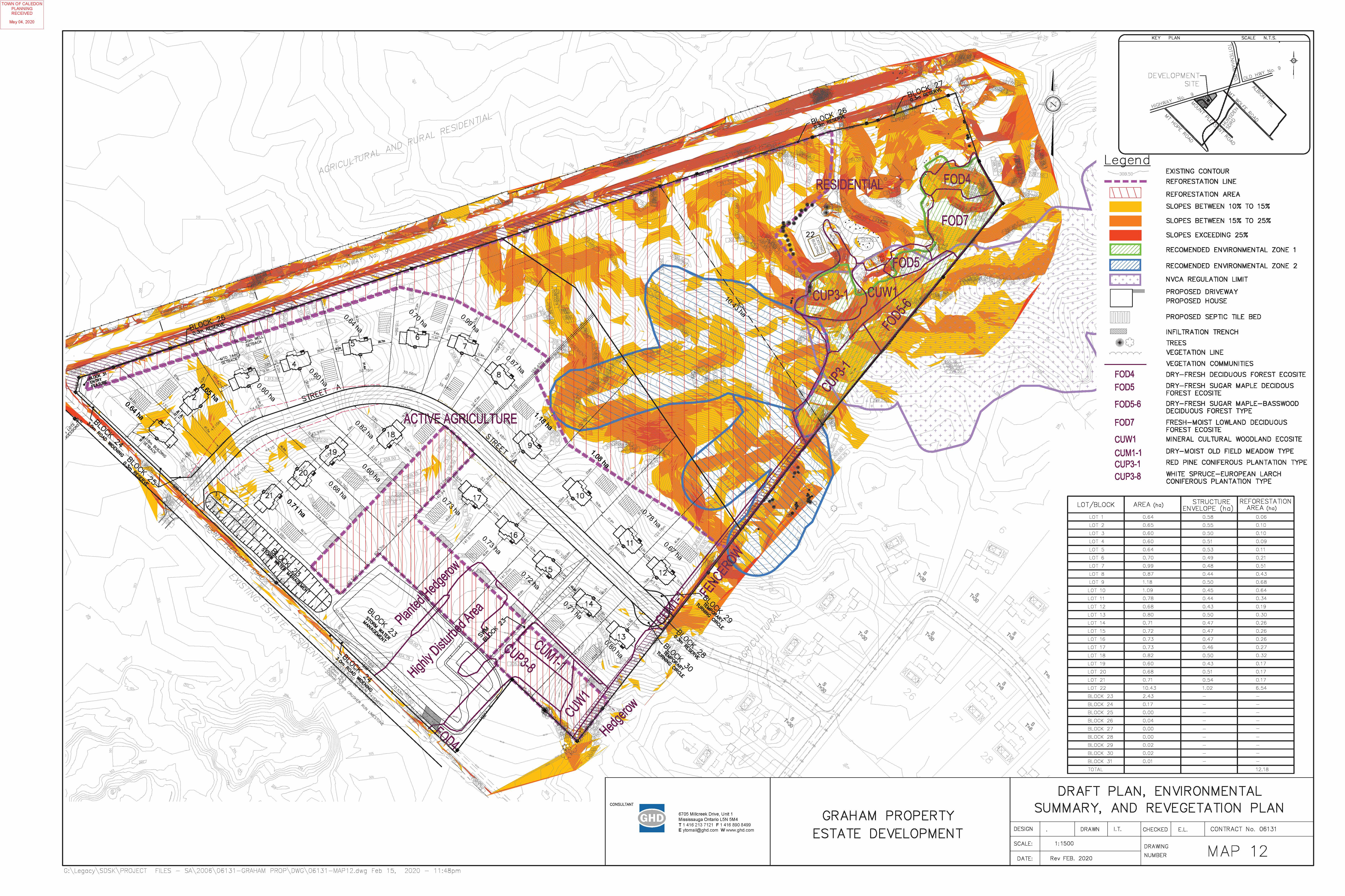Site Plan for 0 Highway 9