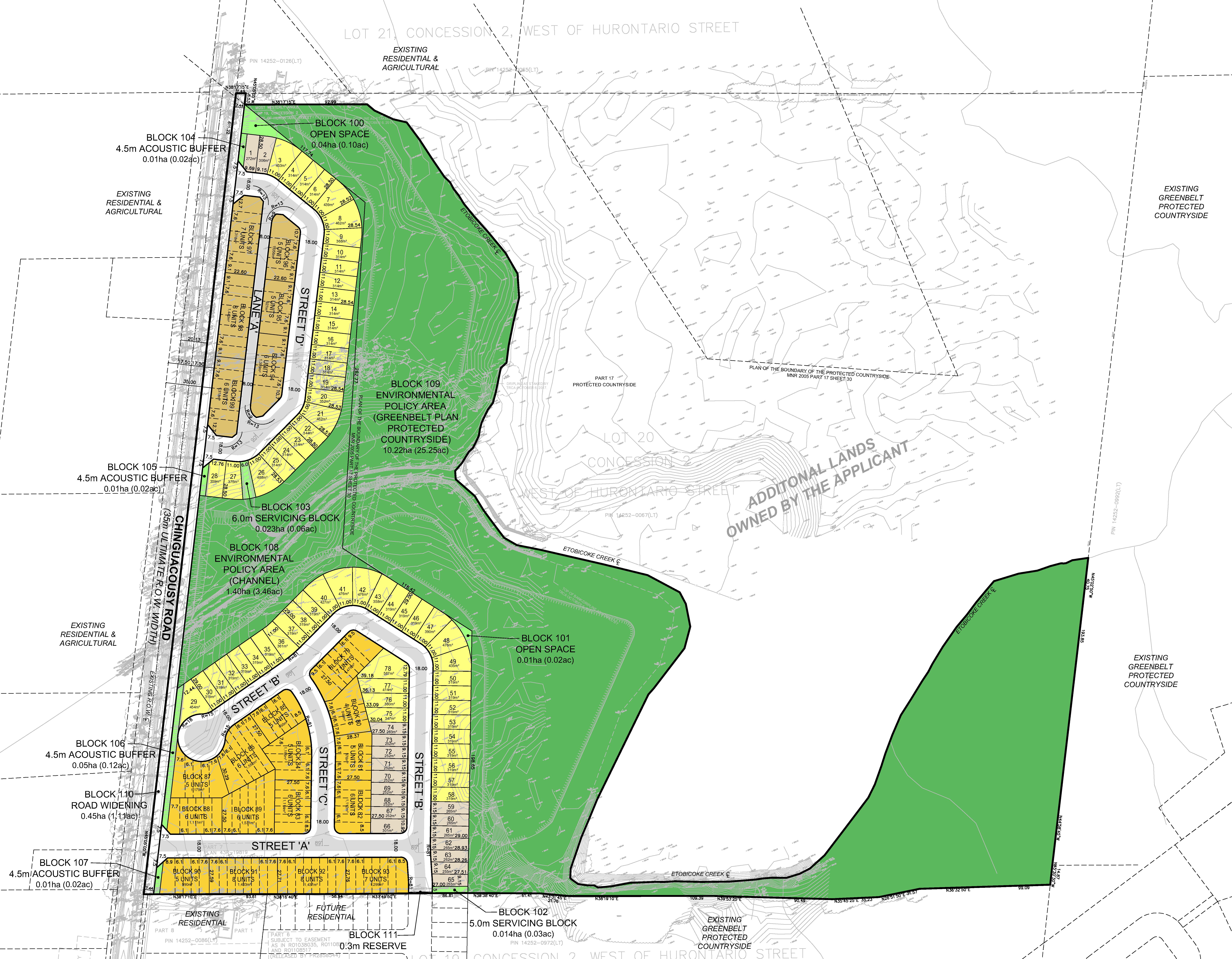 Survey of the Application for 12529 Chinguacousy Road